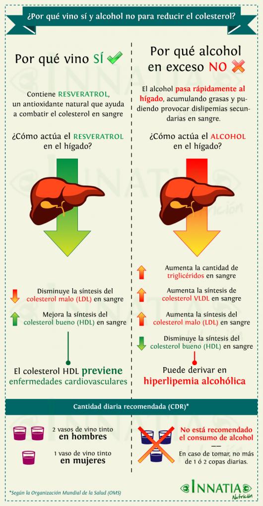 infografia vino