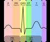 Medicamentos betabloqueadores - betabloqueadores cardioselectivos